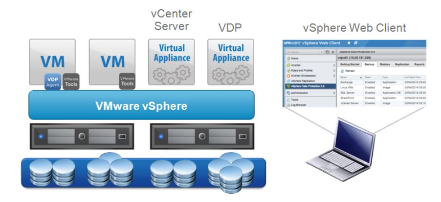 Data protection vmware download
